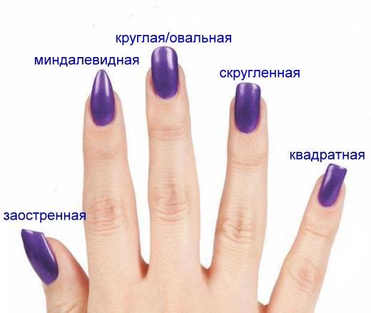 Основные формы ногтей